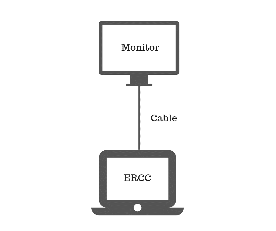 how to connect a monitor to ercc  u2013 escape room supplier